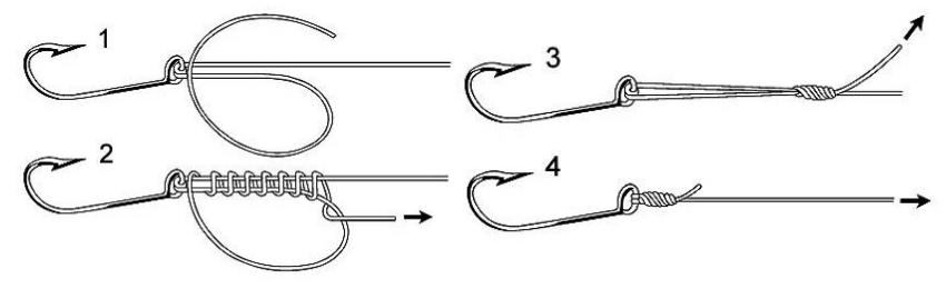 Fishing knots: Duncan knot WeFish App the best knots for fishing